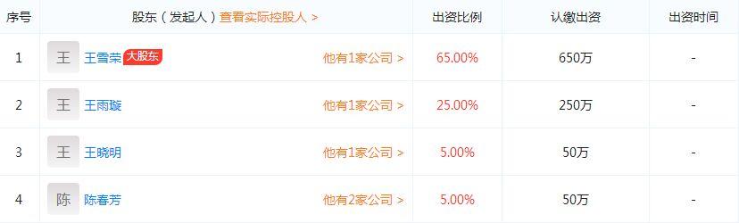wusetian苏州五色天投资有限公司企业资料_股东都有谁?